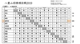 jyunisen2019_bc.jpg
